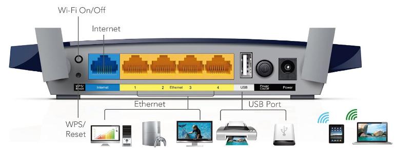 routeur wifi TP-Link Archer C50 (2)